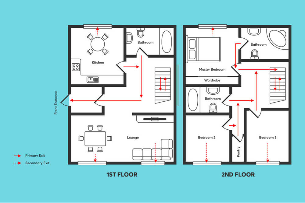 Should You Have An Emergency Evacuation Plan For Your Home